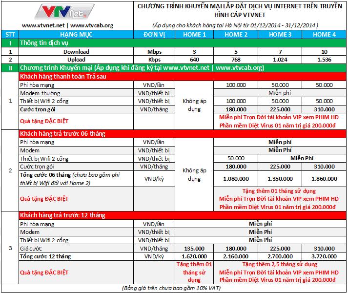 Khuyến mại lắp mạng VTVnet tháng 12